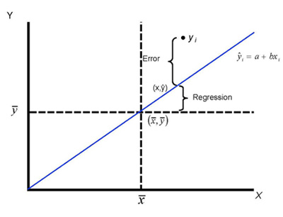 exhibit-1-regression